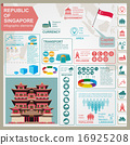 Singapore  infographics, statistical data, sights. 16925208