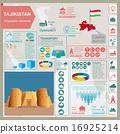 Tajikistan infographics, statistical data, sights. 16925214