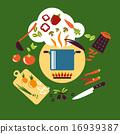 素食者 食物 食品 16939387