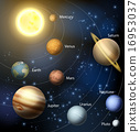 Solar system planets 16953037