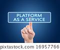 Platform as a Service 16957766