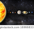 Solar system 16966833