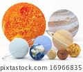 Solar System 16966835