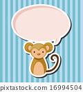 猴子 矢量图 矢量 16994504
