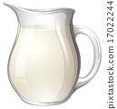 Jar of milk 17022244
