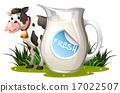 Fresh milk 17022507