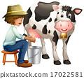 Milking 17022581