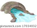 Stone Bridge 17034032