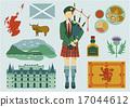 scotland 17044612