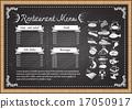 steak on chalkboard 17050917