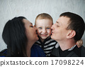 family, kiss, kissing 17098224