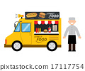 food truck hamburger,hot dog, street food 17117754