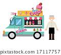 卡车 奶油 乳霜 17117757