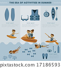 The sea of activities in summer vector set 17186593