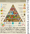 Food pyramid healthy eating infographic 17201778