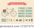 bike's benefit 17207474