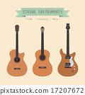 string instrument 17207672