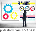 Planning Plan Process Solution Guidelines Tactics Concept 17246431