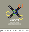 Top View Of Quoits 17332214