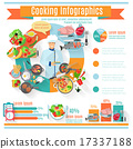 poster, healthy, cooking 17337188