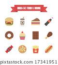 junk food 17341951