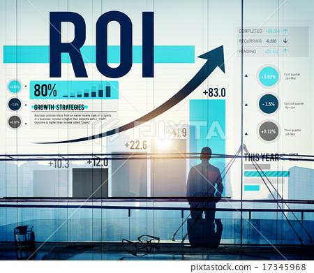 Stock Photo: Return On Investment Financial Management Revenue Concept