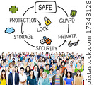 Safe Data Protection Storage Security Guard Concept 17348128