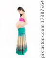 懷孕 孕婦 妊娠 17387564