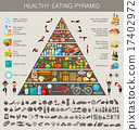 Food pyramid healthy eating infographic 17402972