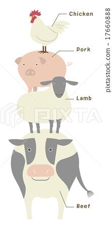 肉類4種-01 17660888
