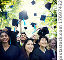Graduation Student Commencement University Degree Concept 17697432