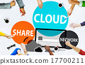 Cloud Computing Database Transfer Internet Technology Concept 17700211