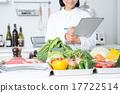 营养师形象 17722514