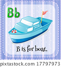 Flashcard letter B is for boat 17797973