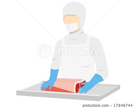 肉類肉類檢驗 17848744