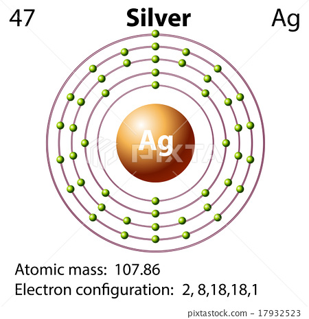 Symbol And Electron Diagram For Silver Stock Illustration