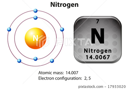 Symbol And Electron Diagram For Nitrogen Stock Illustration