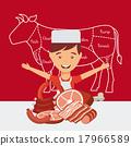 meat, man, human 17966589