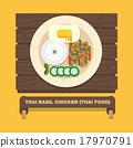 Thailand's national dishes,Thai Basil Chicken 17970791