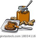 peanut butter 18034116