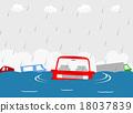 รถ,รถยนต์,ฝนตก 18037839