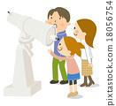 天文观测 观测天空 家庭 18056754