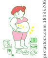 Obesity women food 18135206