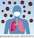 virus, disease, ill 18135423
