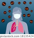 virus, disease, ill 18135424