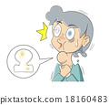 喉嚨 歌喉 阻塞 18160483