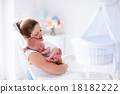 Mother and newborn baby in white nursery 18182222