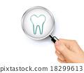 牙科 手 放大鏡 18299613
