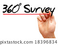 360 degrees Survey 18396834