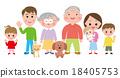 가족 세 늘어선 일렬 애완 동물 18405753